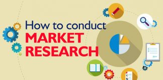 HOW TO CARRY OUT MARKET SURVEY FOR A BUSINESS PLAN